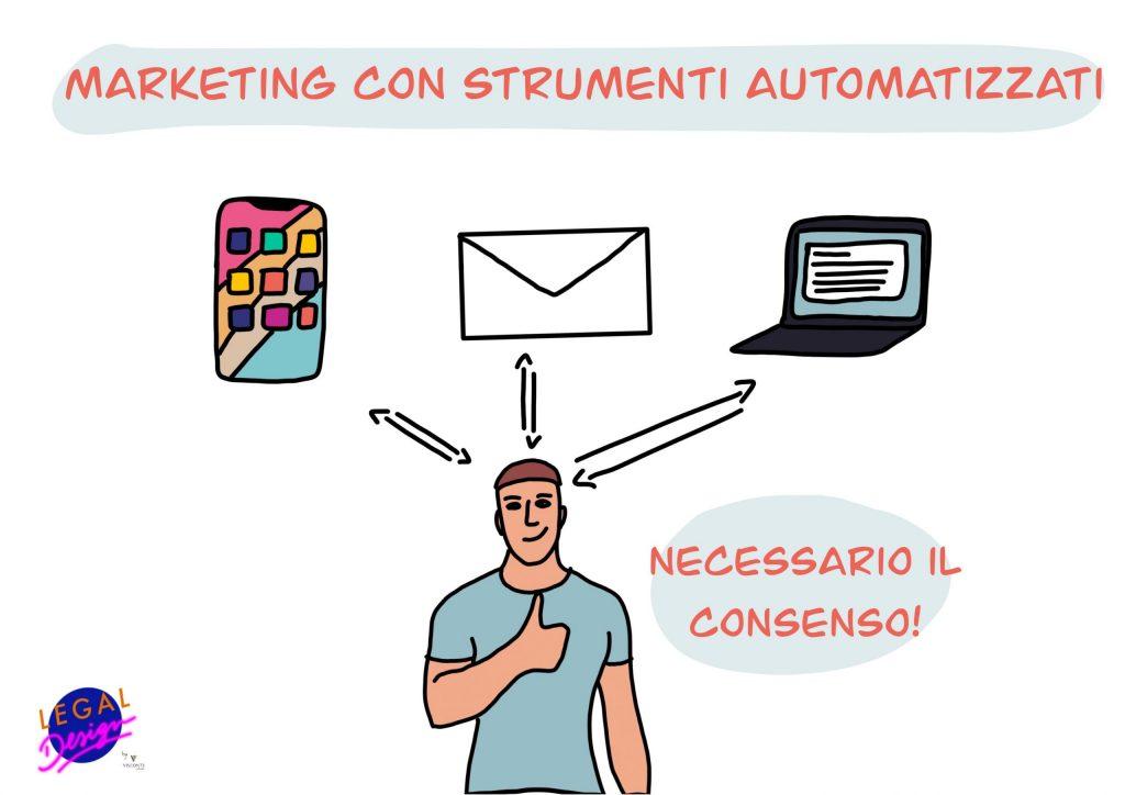 marketing con strumenti automatizzati